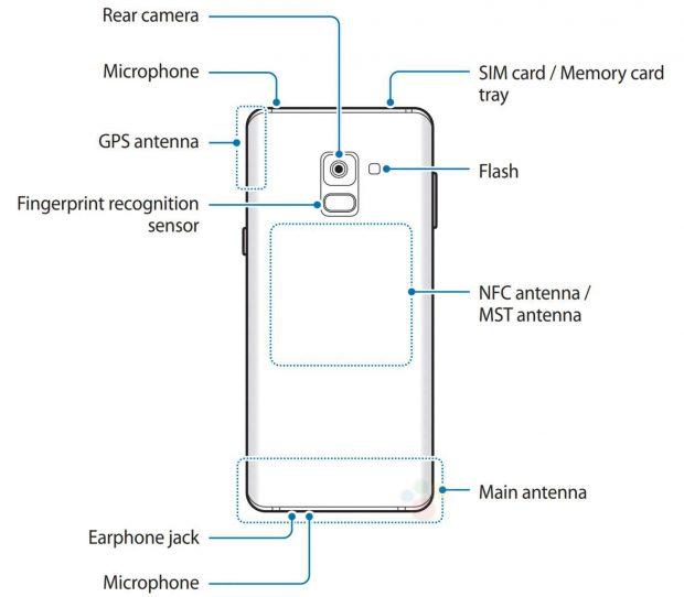 مدل ۲۰۱۸ گلکسی ای ۸ با دوربین سلفی دوگانه و نمایشگر بدون حاشیه عرضه میشود